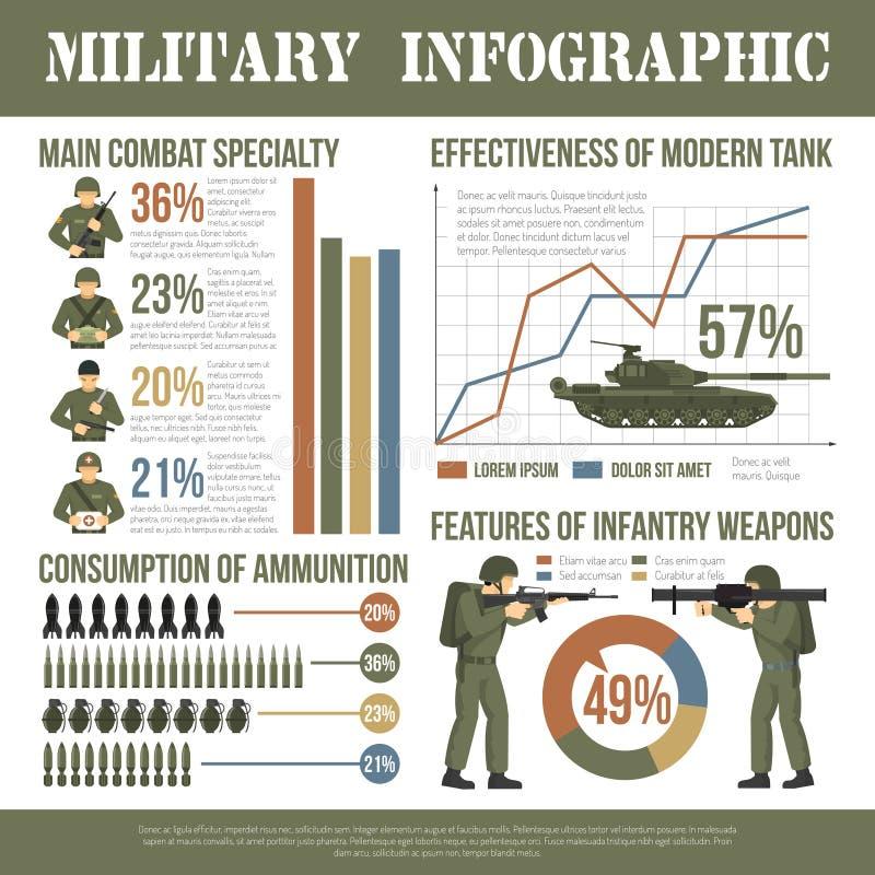 军事军队Infographic炭灰平的海报 向量例证