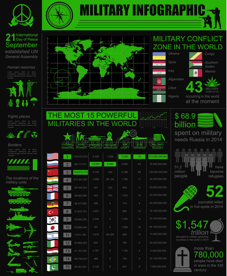 军事infographic模板 与上面的传染媒介例证 皇族释放例证