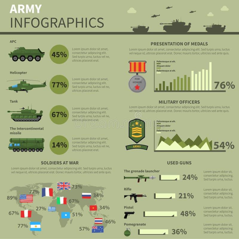 军队军事力量信息学报告横幅 向量例证