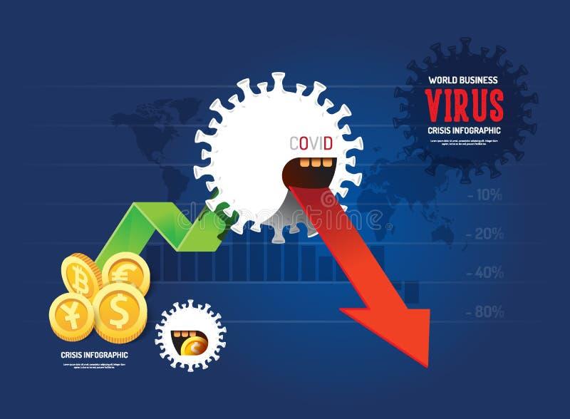 冠状病毒危机信息图 冠状病毒吸收了全球股票交易所的概念 矢量图 库存例证