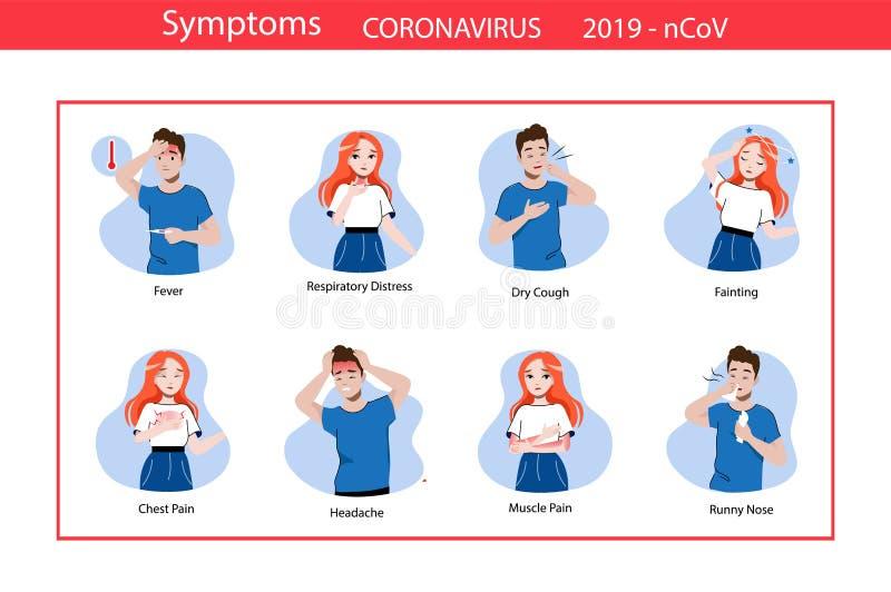冠状病毒流行概念 感染人类化身的信息显示潜伏期、阶段和症状 向量例证