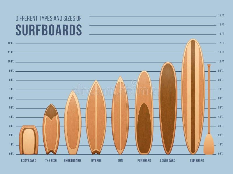 冲浪的传染媒介集合的不同的体育冲浪板 库存例证