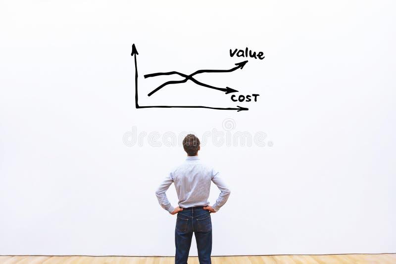 减少费用并且增加价值企业概念 库存照片