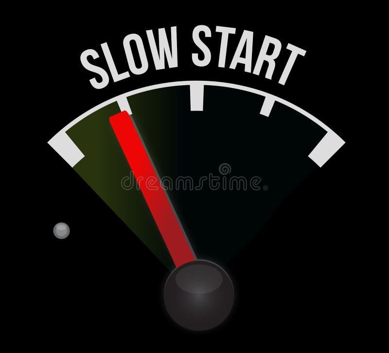 减慢起动车速表 皇族释放例证