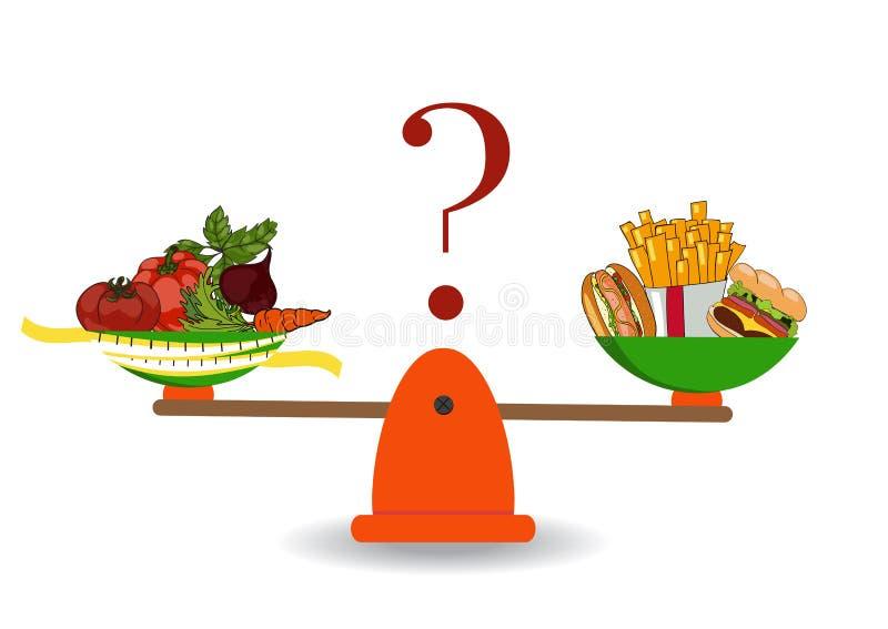 减重,健康生活方式,饮食的概念图片
