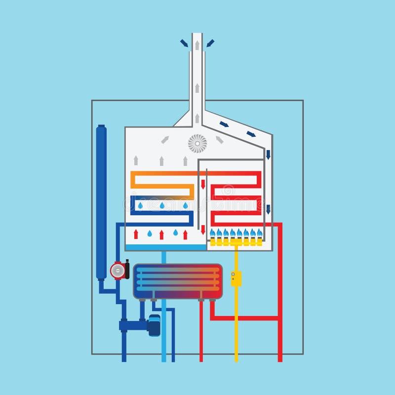 凝聚的燃气锅炉 燃气锅炉象 库存例证