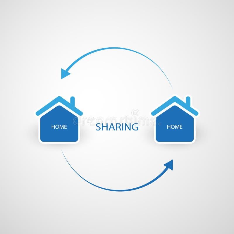 分享经济-家庭租赁或对等适应设计观念 库存例证