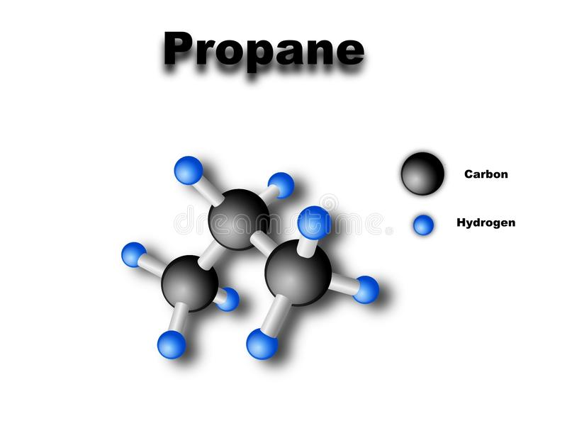 分子丙烷 向量例证
