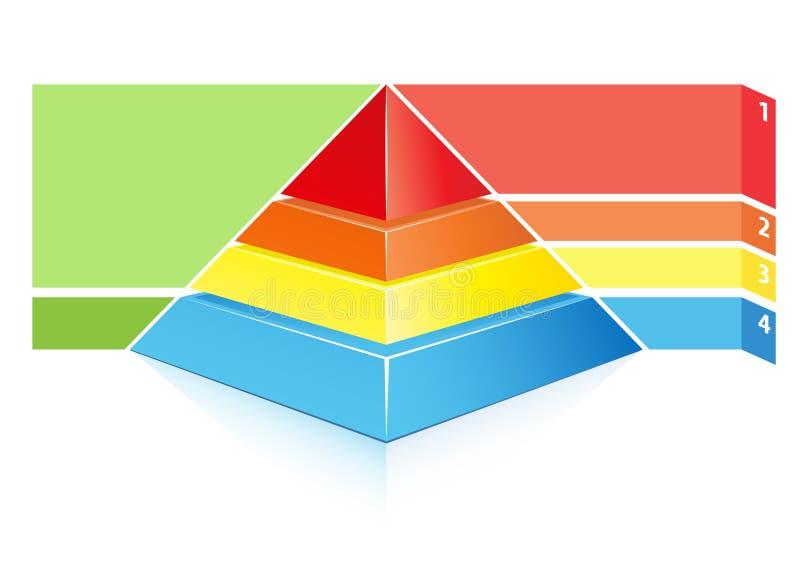 分层结构金字塔 库存例证