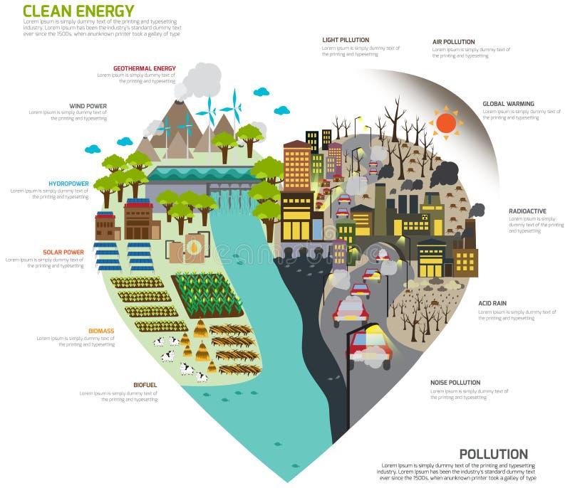 分开的绿色清洁能源和污染infograph世界  向量例证