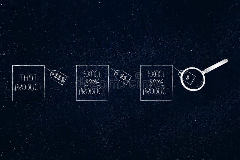 分析与另外pri的放大镜相同产品 向量例证