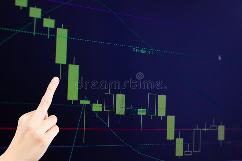 分析图表市场股票 库存照片