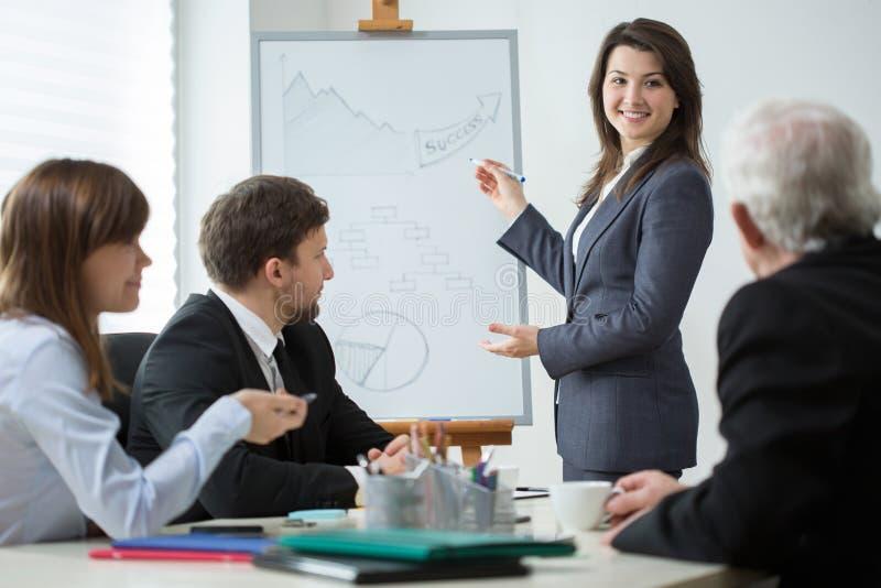 分析在业务会议期间的公司成功 免版税图库摄影