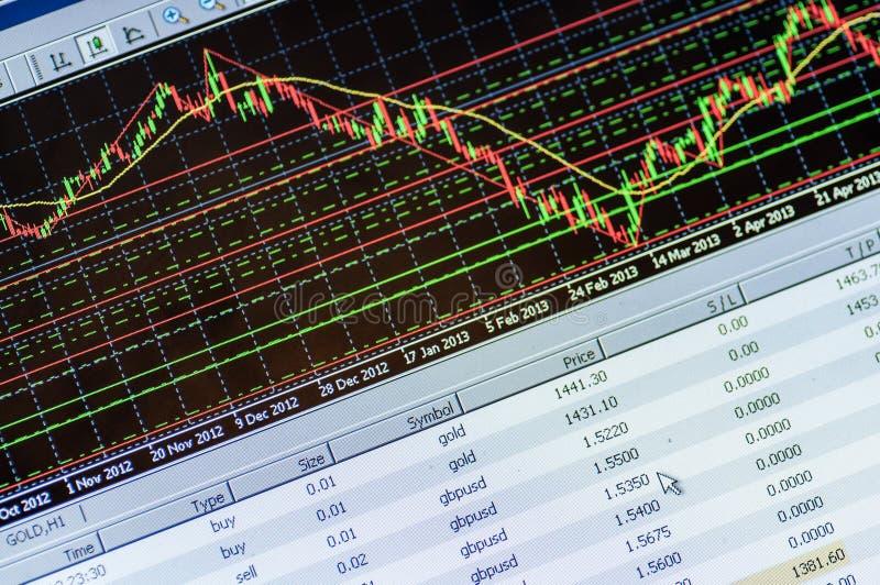 分析在外汇市场上的数据 免版税库存图片