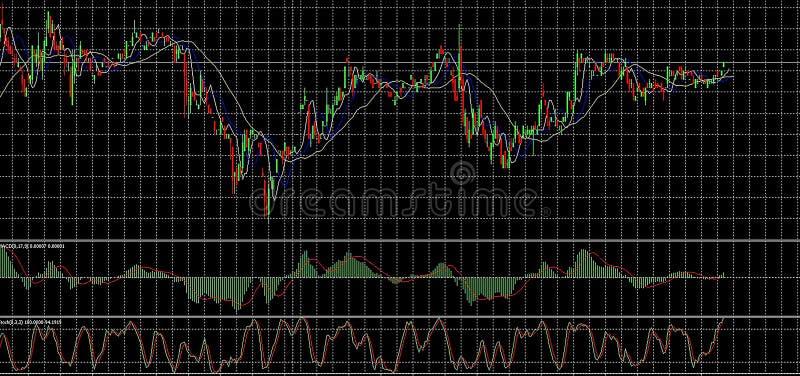 分析外汇市场费率 库存例证