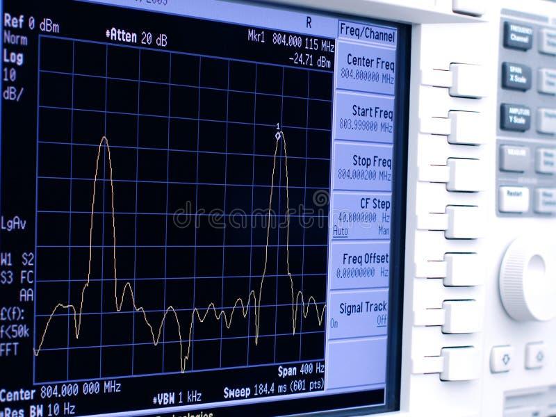 分析程序光谱 免版税库存图片