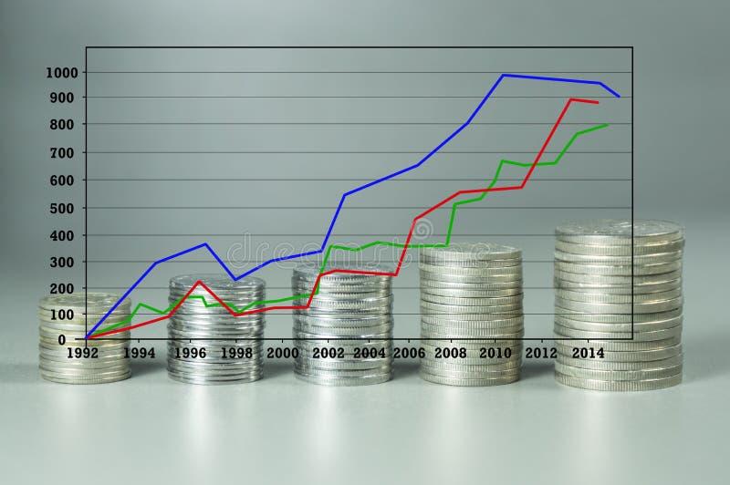 分析股市图表和堆硬币 库存照片