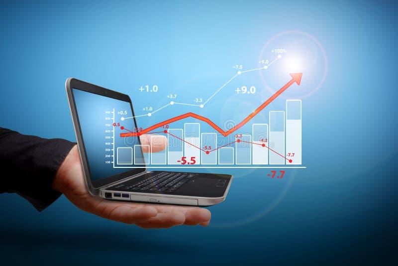 分析财务的图表 免版税库存照片