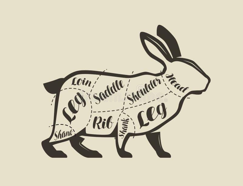 切兔子肉 餐馆或肉店工作的菜单 传染媒介葡萄酒 皇族释放例证
