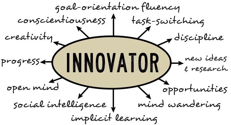 创新者 向量例证
