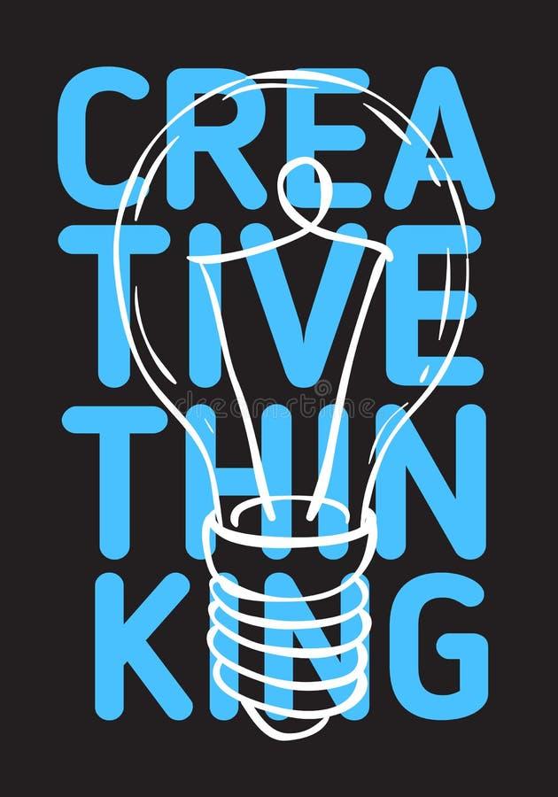创造性思为与艺术性的动画片手拉的概略线艺术样式电灯泡图画例证的海报设计 皇族释放例证