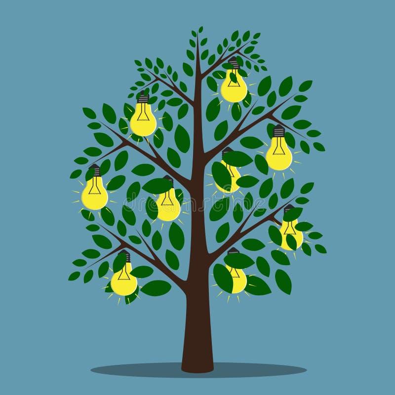 创造性树  向量例证