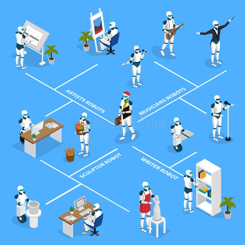 创造性的机器人等量流程图 向量例证