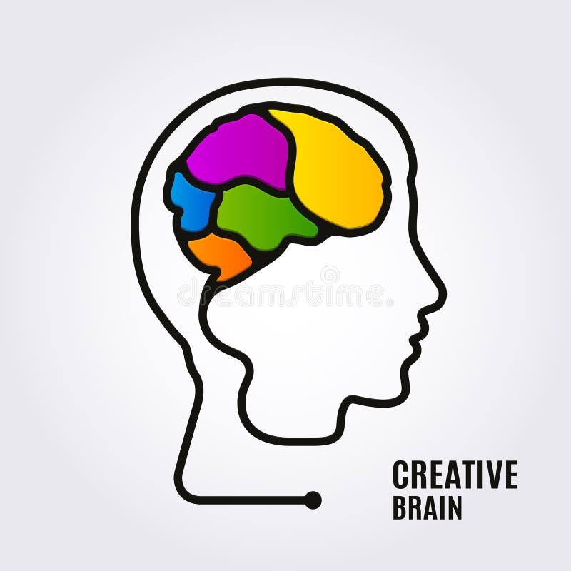 创造性的概念 形成在头里面的一条线人脑 向量 向量例证
