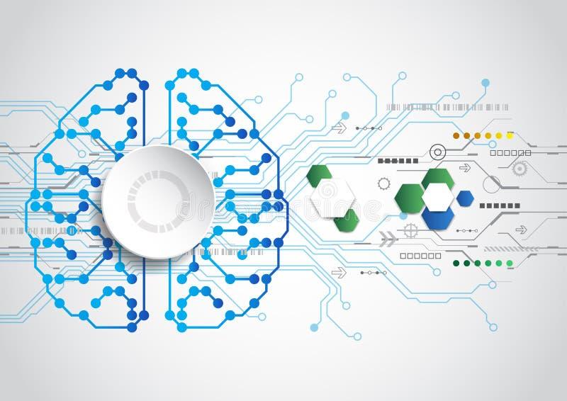 创造性的脑子概念背景 人为脑子巡回概念电子情报mainboard 传染媒介科学例证 向量例证