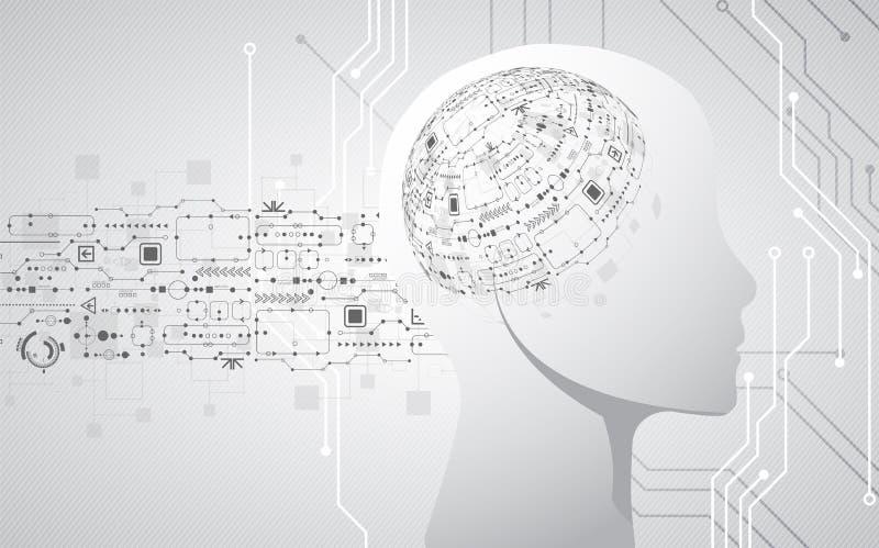 创造性的脑子概念背景 人工智能conce 皇族释放例证