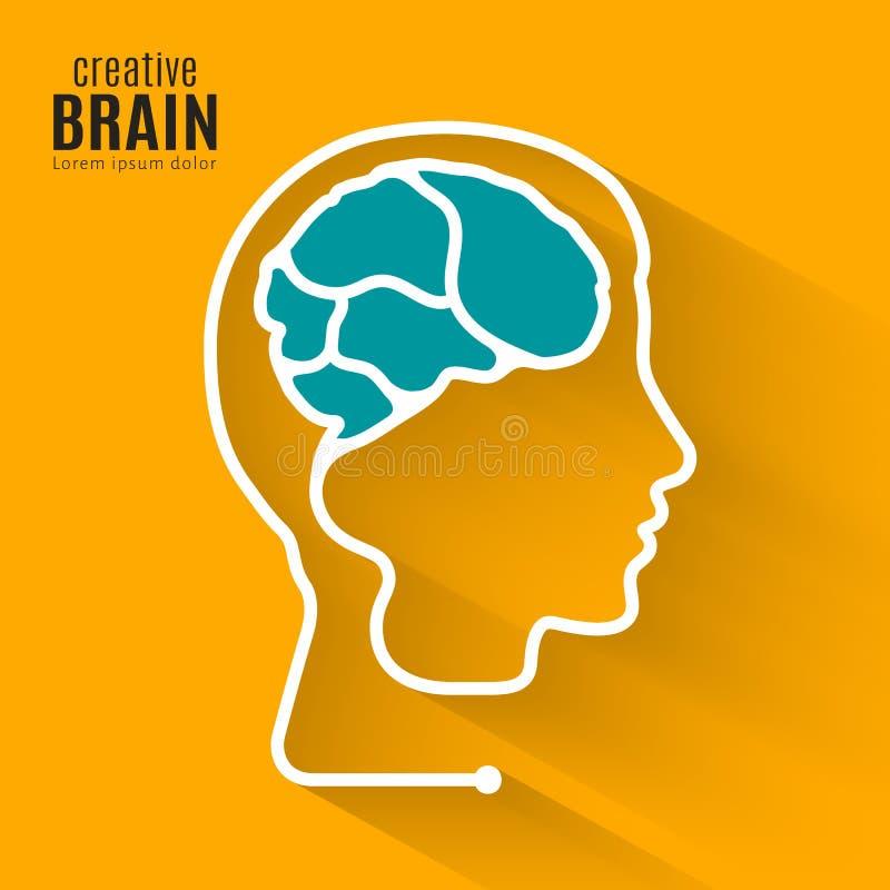 创造性的脑子 形成人脑的一条线的在头里面的概念 皇族释放例证