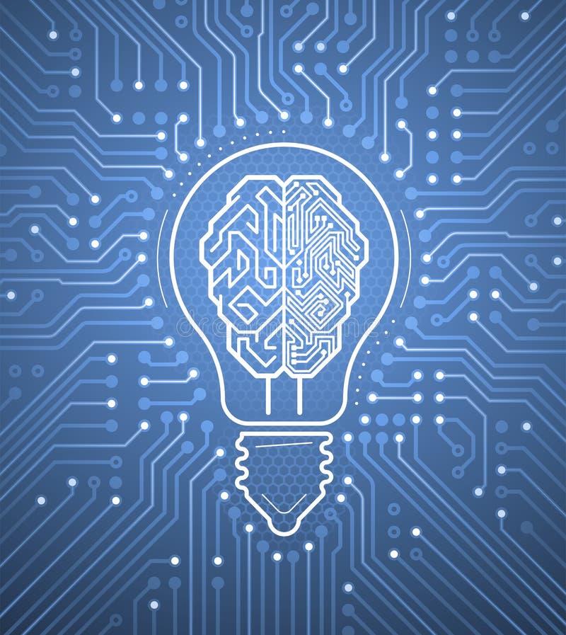 创造性的计算机控制学的脑子 向量例证