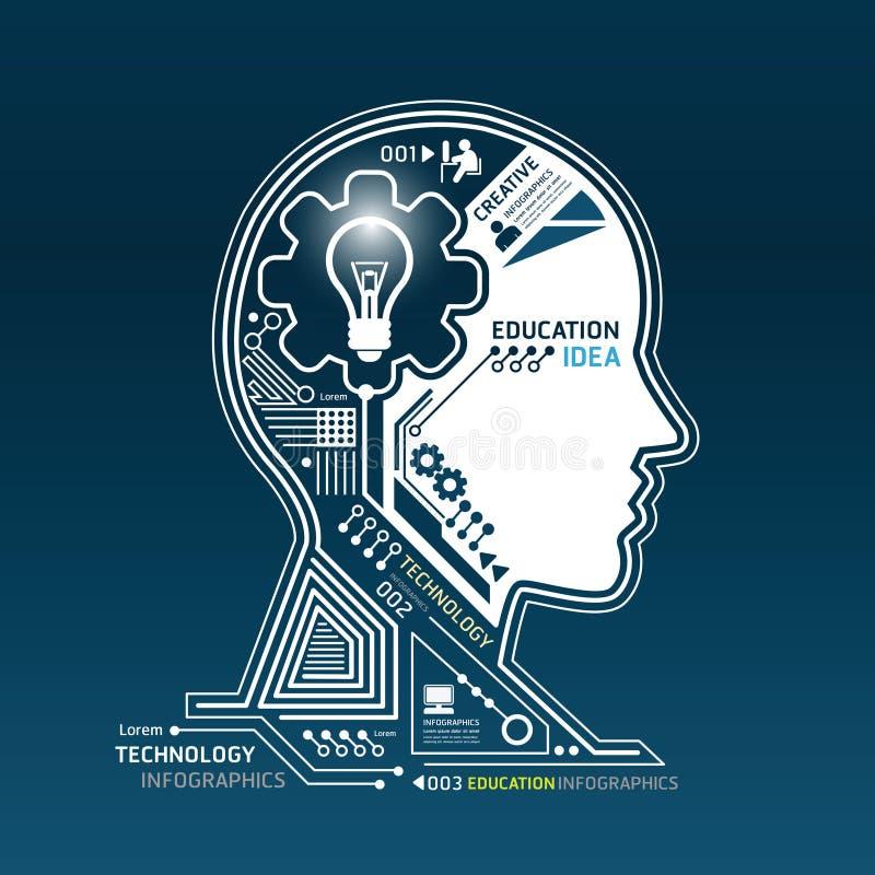 创造性的顶头抽象电路工艺infograp 库存例证