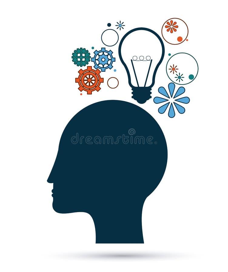 创造性的头脑和想法象设计,导航例证 库存例证