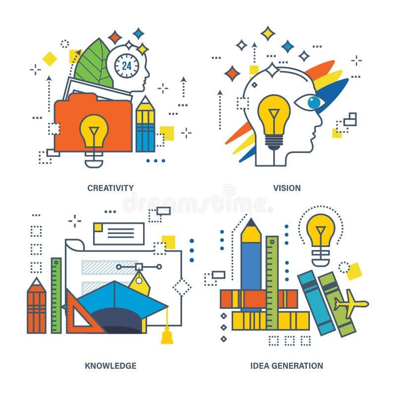 创造性,视觉,知识,想法一代的概念 向量例证