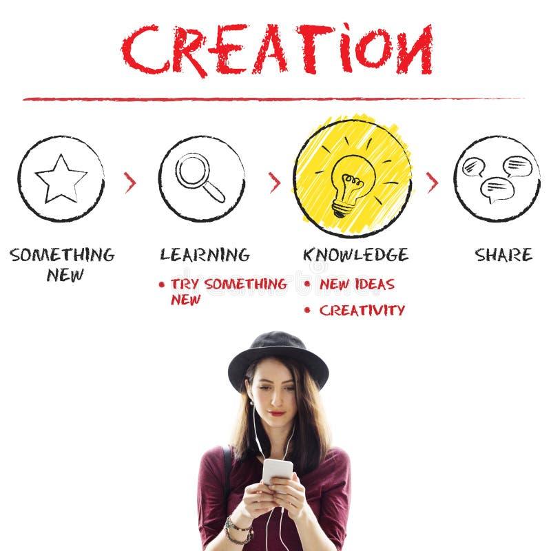 创造想象力创新启发想法概念 免版税库存图片