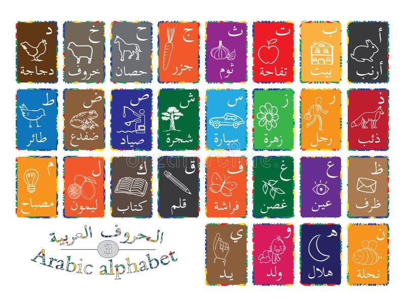 初学者的阿拉伯字母 库存例证