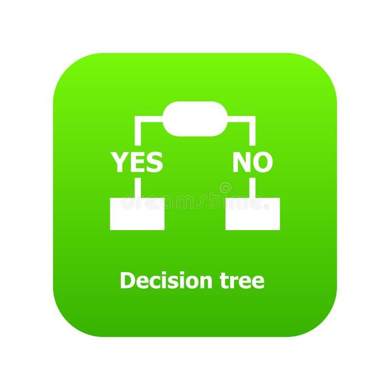 判定树象绿色传染媒介 向量例证