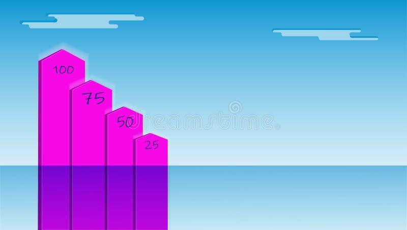 利润增长图表 在图的视觉收支成长 向量例证