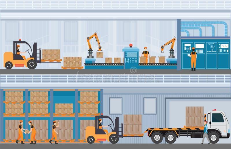 制造业仓库传动机,现代汇编生产林 库存例证