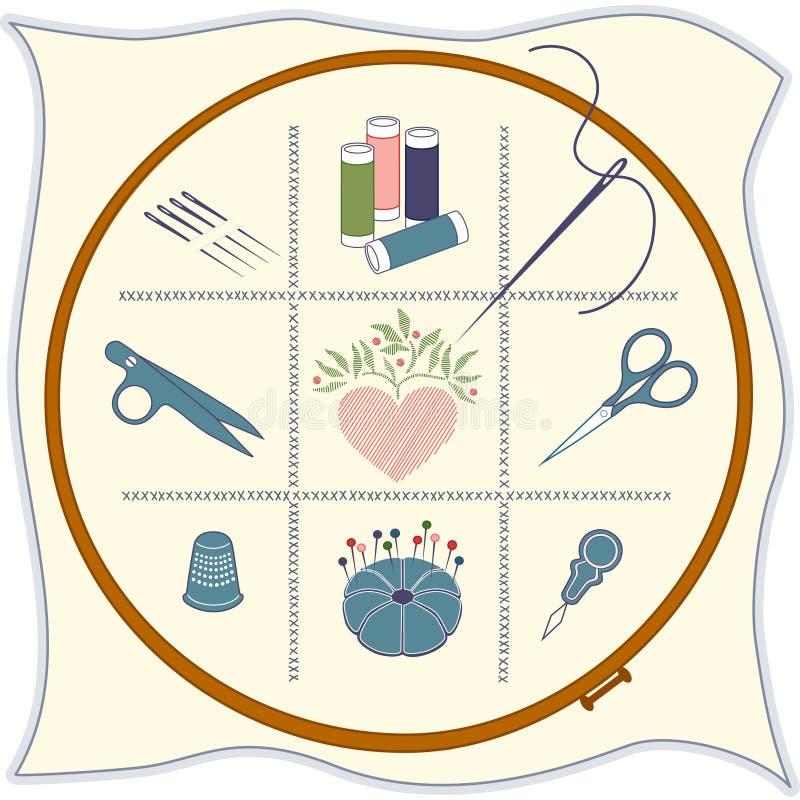 刺绣图标 向量例证