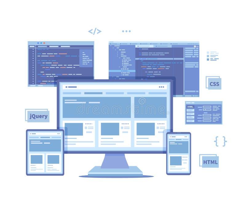 前期发展,创造站点布局,模板 在显示器屏幕上的网站UI UX接口,片剂,电话,html css js 皇族释放例证