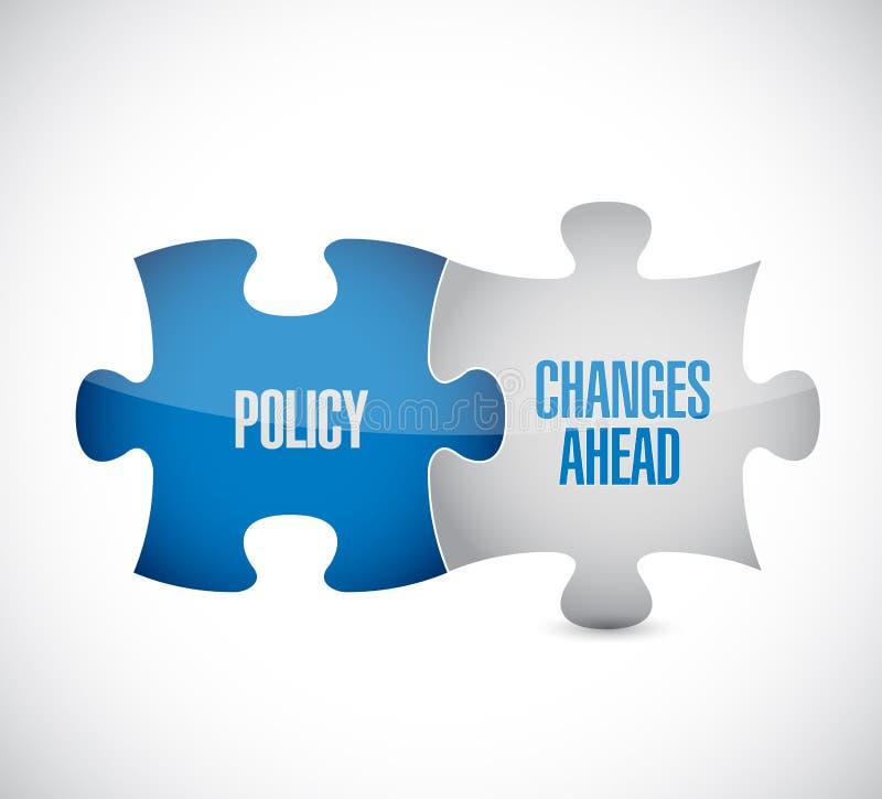前面政策变化难题编结消息概念 向量例证