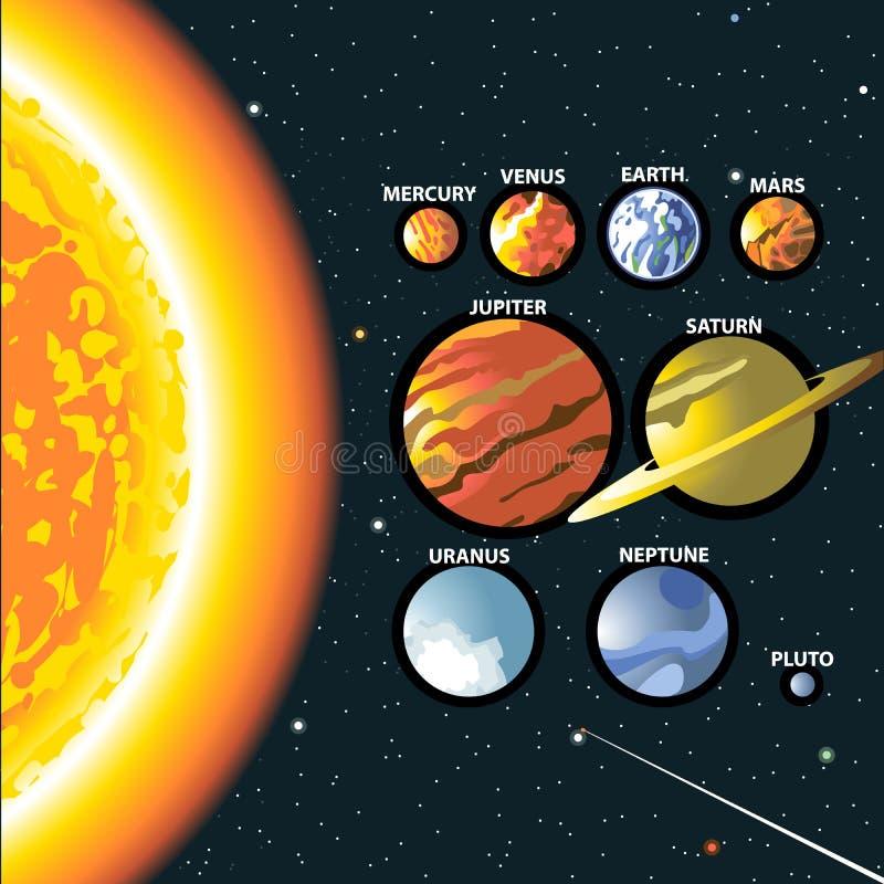 剪报地球重点水银路径太阳系金星 银河星系的太阳和行星 库存例证