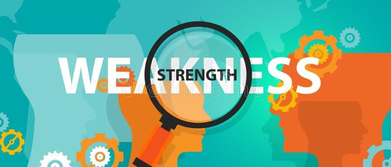力量弱点企业认为的分析苦读者 库存例证