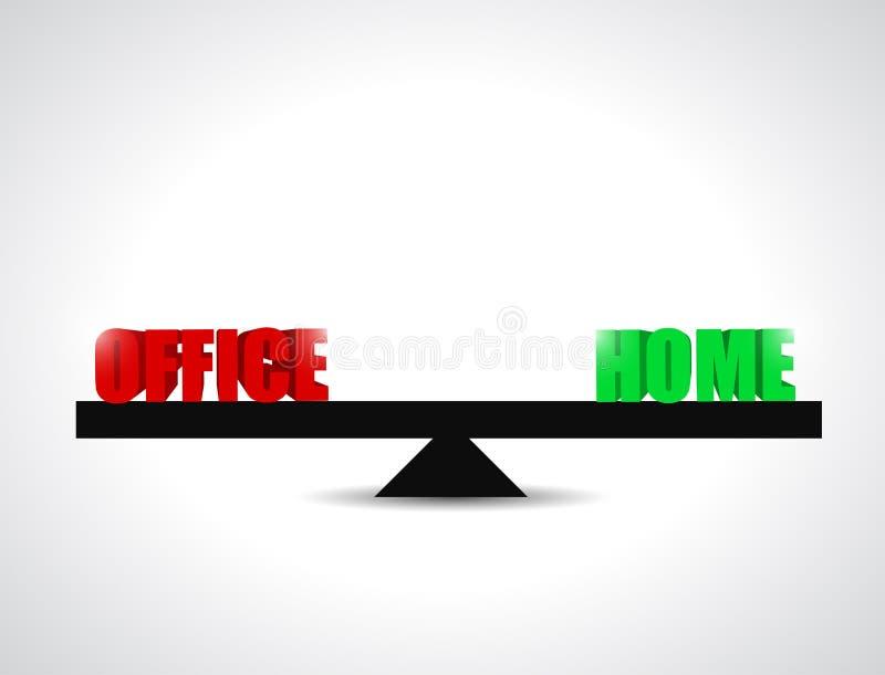 办公室对家庭平衡例证设计 向量例证