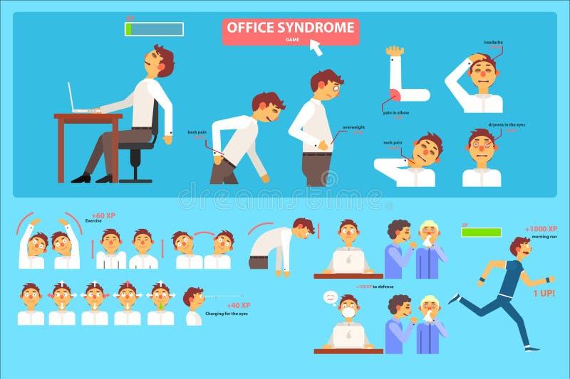 办公室综合症状infographics、错误坐在工作场所的,医疗保健和医疗概念导航例证 向量例证