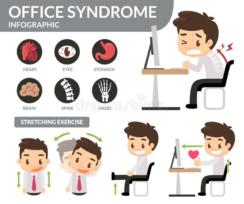 办公室综合症状信息图表 皇族释放例证