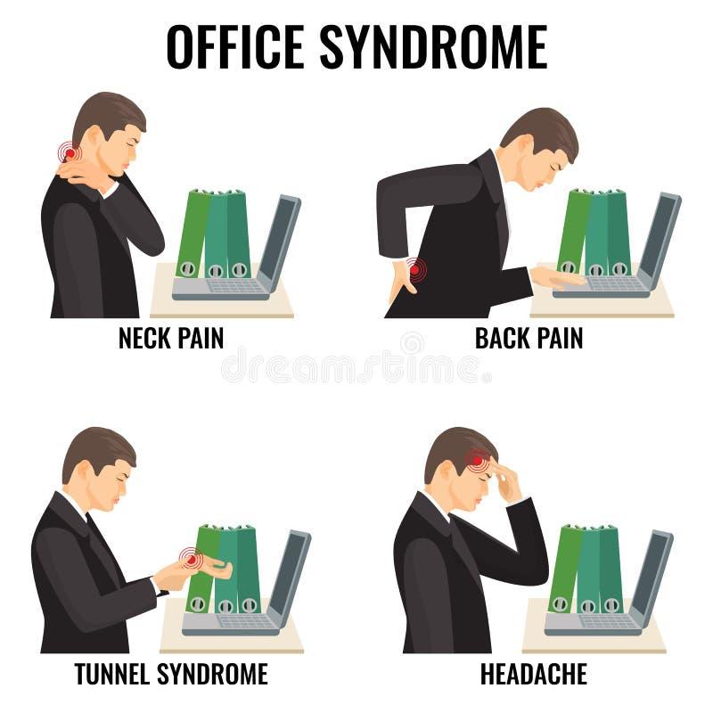 办公室综合症状病症传染媒介例证在白色设置了 库存例证