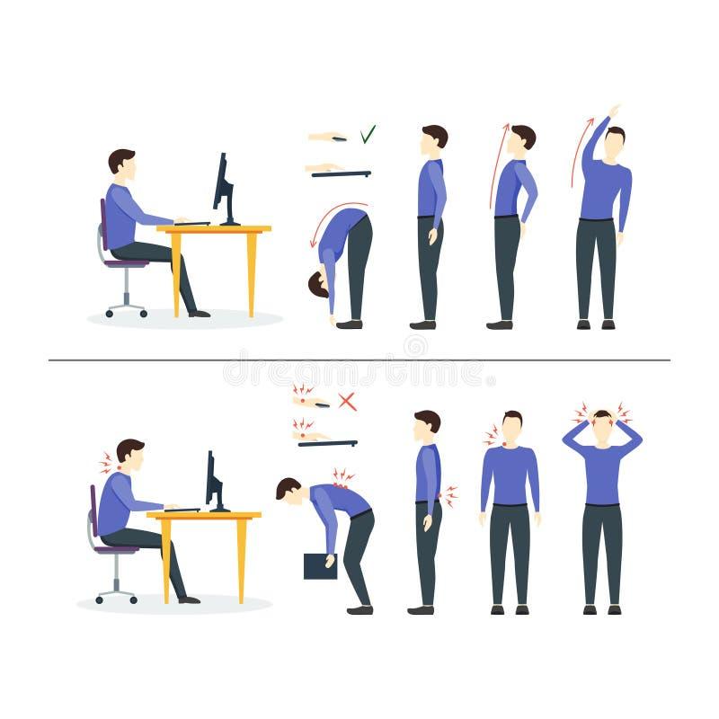 办公室综合症状 向量 库存例证